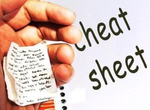 drink recipes - bartender cheat sheets - Bar-i Bar Inventory
