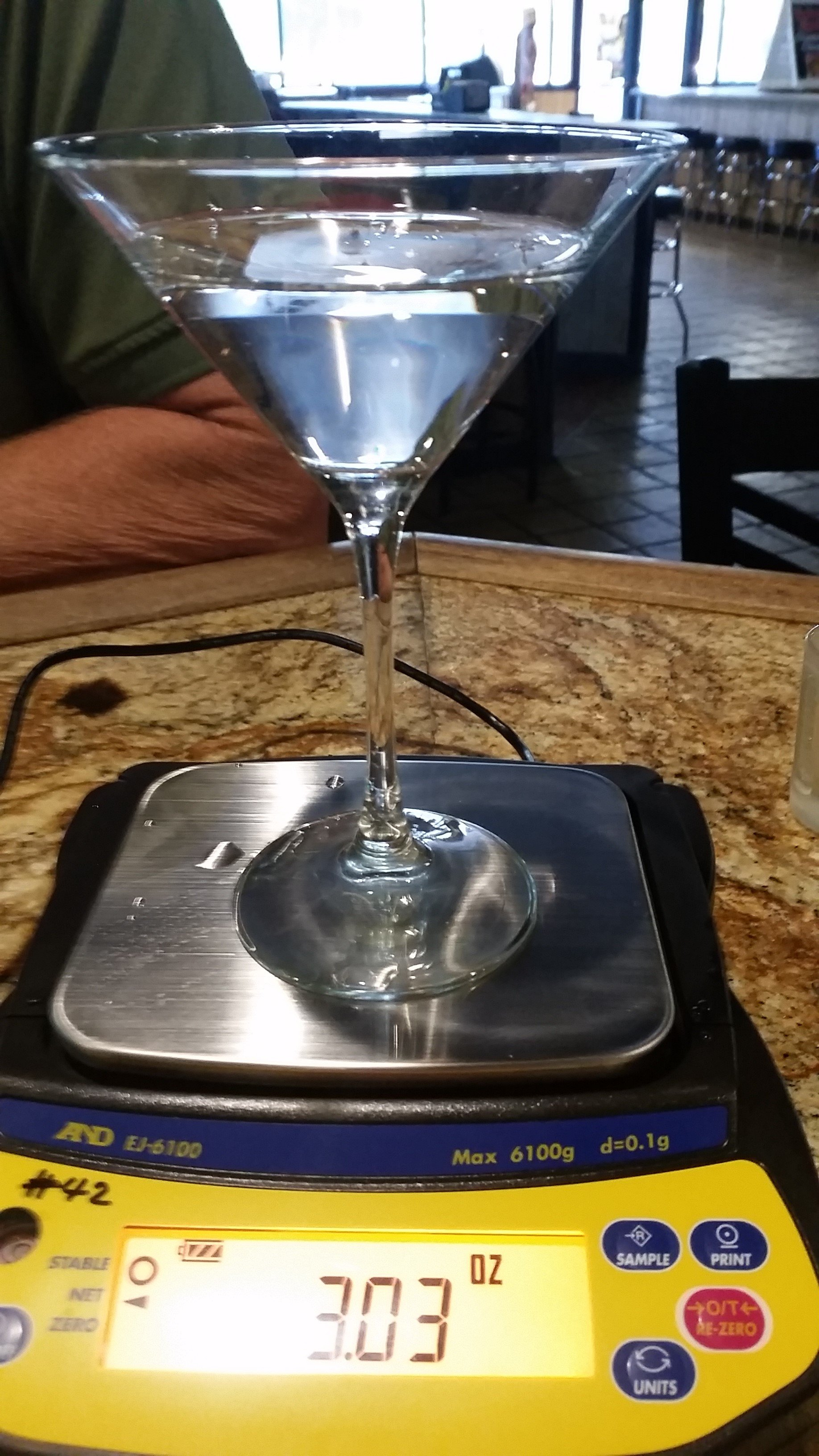 correct portion size for martini