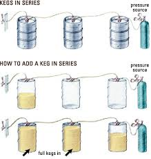 Correct way to attach draft beer kegs in series