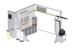 evaluating the performance of your glycol-cooled draft beer system