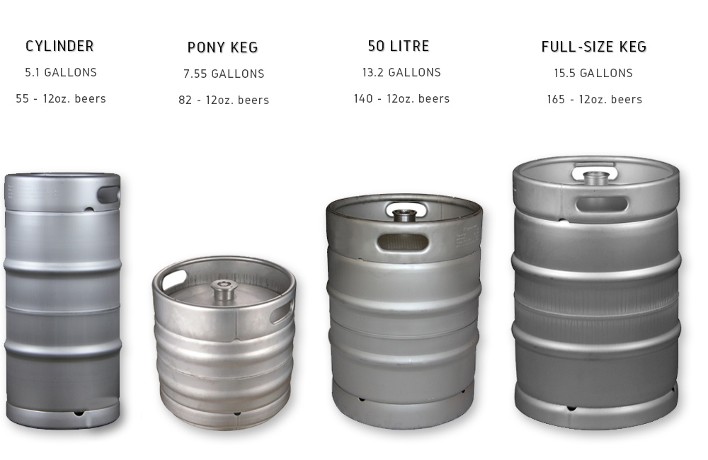 keg sizes - pricing draft beer - Bar-i Bar Inventory