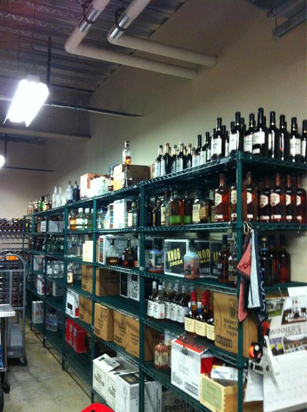 Liquor Inventory and Product Ordering
