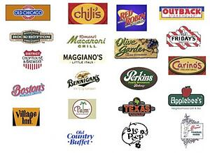 logos for prominent national restaurant franchises