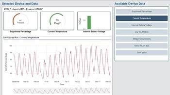 sensor data for cooler temperature monitoring at a bar