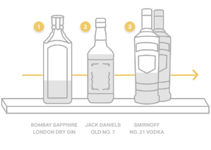 counting liquor bottles using tenthing method
